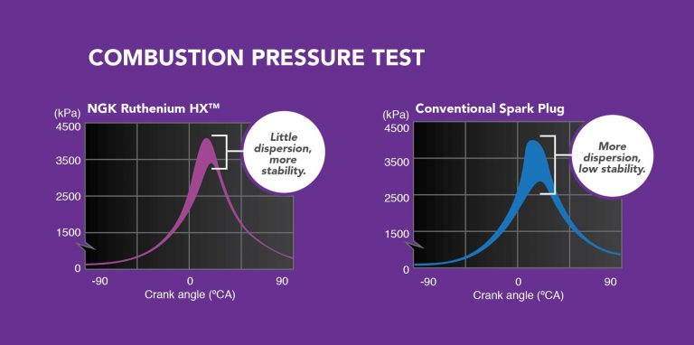 NGK68716-graphics-for-web-COMBUSTION-TEST-768x382.jpg