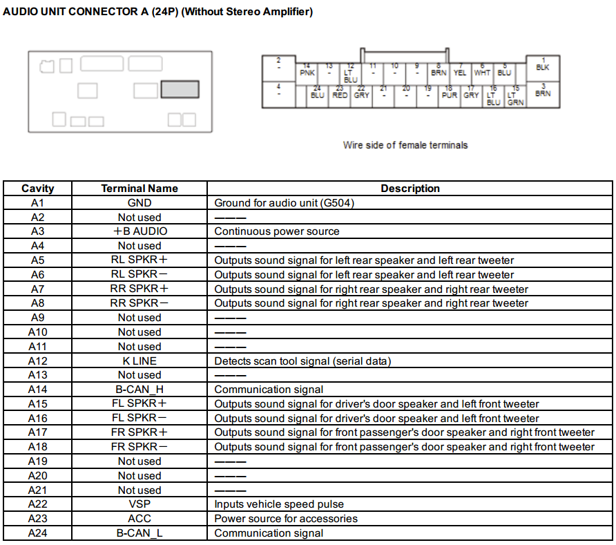 Lc7I Wiring Diagram from www.civicx.com